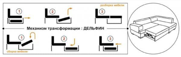 Механизм дельфин на детских диванах