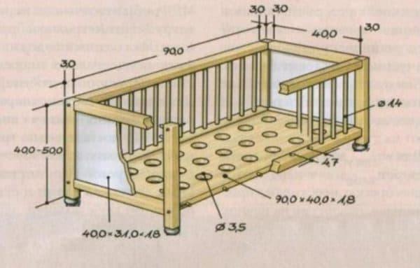 Схема для создания приставной кроватки для новорожденного своими руками