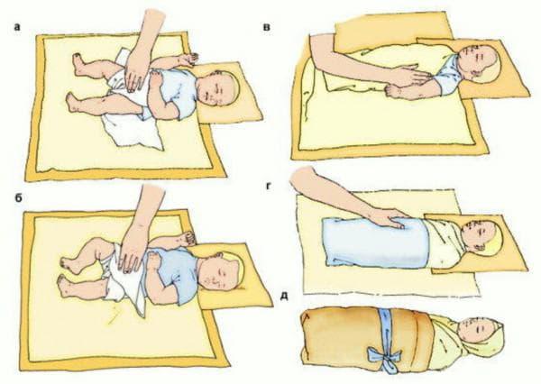 Как укутать ребенка с головой