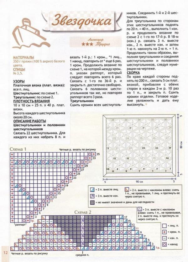 Схема вязания одеяла для новорожденного